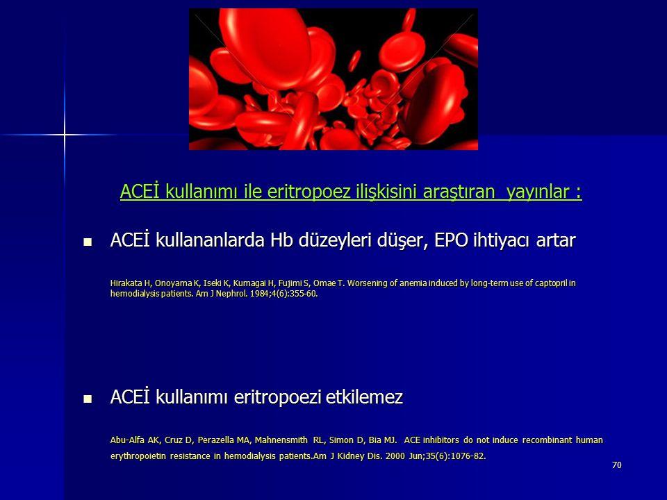 70 ACEİ kullanımı ile eritropoez ilişkisini araştıran yayınlar : ACEİ kullananlarda Hb düzeyleri düşer, EPO ihtiyacı artar ACEİ kullananlarda Hb düzey