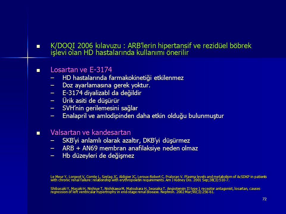 72 K/DOQI 2006 kılavuzu : ARB'lerin hipertansif ve rezidüel böbrek işlevi olan HD hastalarında kullanımı önerilir K/DOQI 2006 kılavuzu : ARB'lerin hip