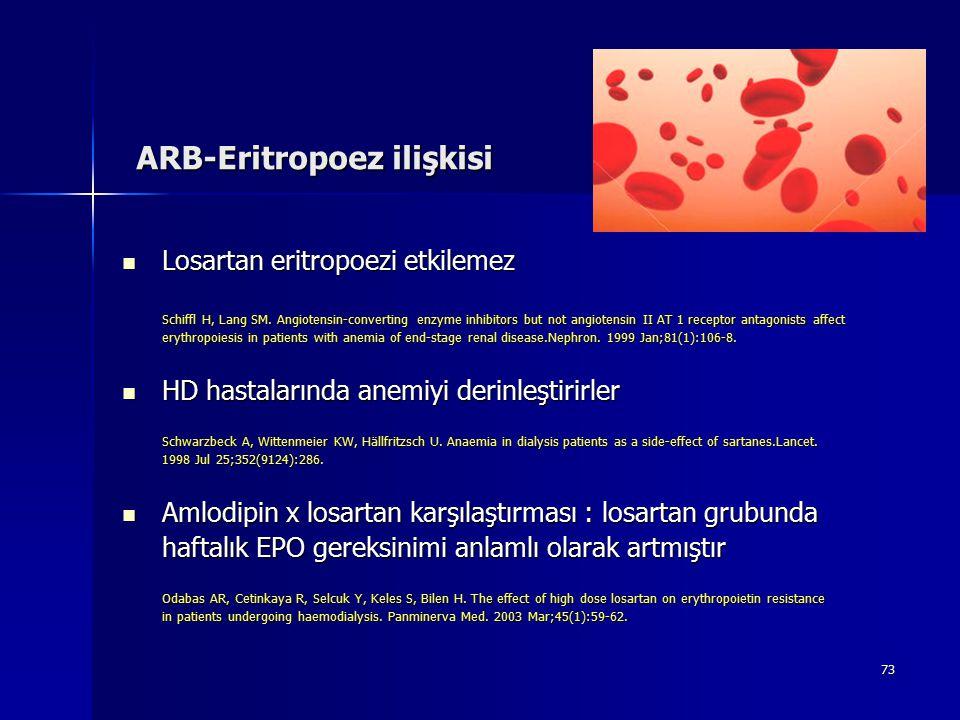 73 Losartan eritropoezi etkilemez Losartan eritropoezi etkilemez Schiffl H, Lang SM. Angiotensin-converting enzyme inhibitors but not angiotensin II A