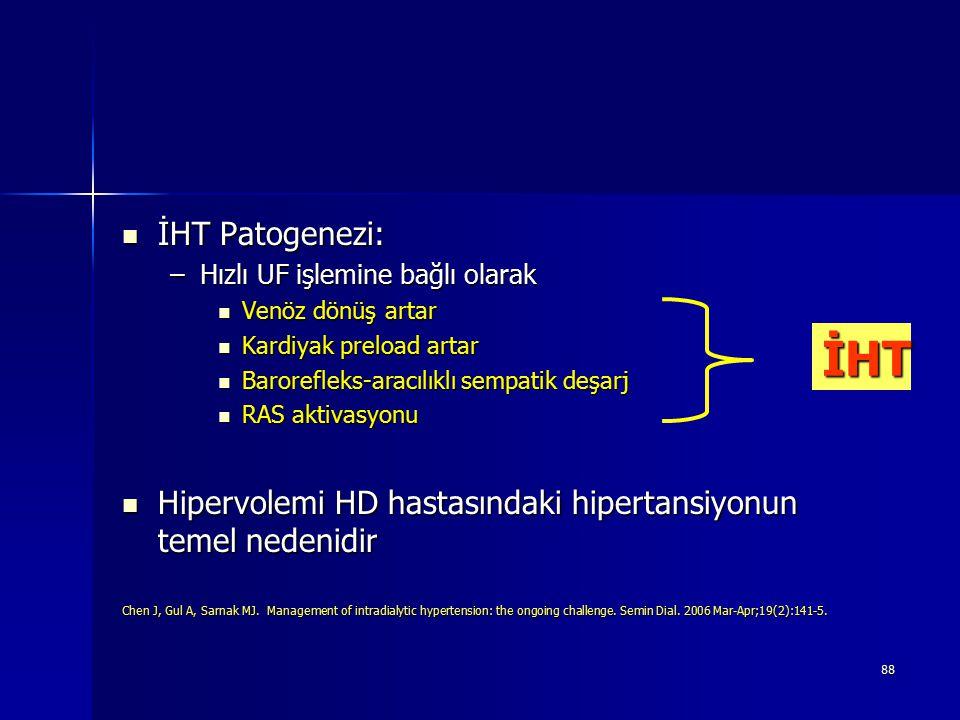 88 İHT Patogenezi: İHT Patogenezi: –Hızlı UF işlemine bağlı olarak Venöz dönüş artar Venöz dönüş artar Kardiyak preload artar Kardiyak preload artar B