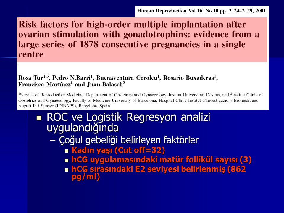 ROC ve Logistik Regresyon analizi uygulandığında ROC ve Logistik Regresyon analizi uygulandığında –Çoğul gebeliği belirleyen faktörler Kadın yaşı (Cut