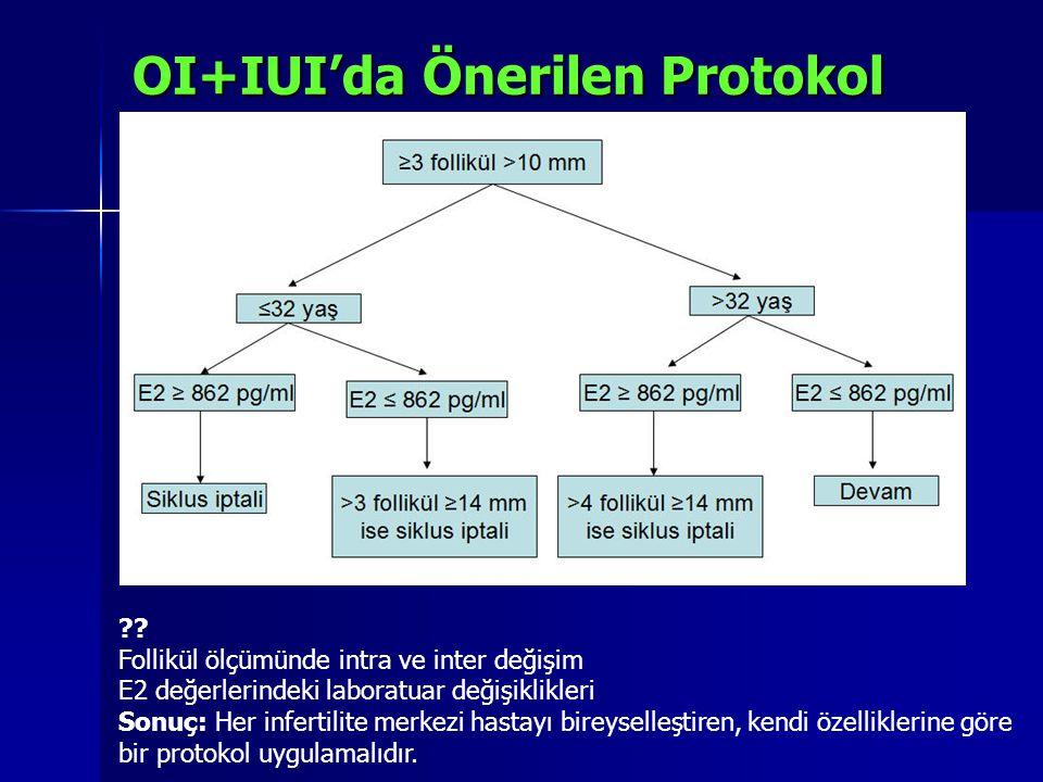 OI+IUI'da Önerilen Protokol ?? Follikül ölçümünde intra ve inter değişim E2 değerlerindeki laboratuar değişiklikleri Sonuç: Her infertilite merkezi ha