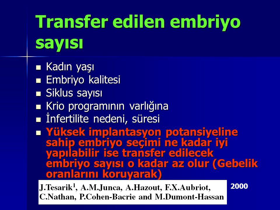 Transfer edilen embriyo sayısı Kadın yaşı Kadın yaşı Embriyo kalitesi Embriyo kalitesi Siklus sayısı Siklus sayısı Krio programının varlığına Krio pro
