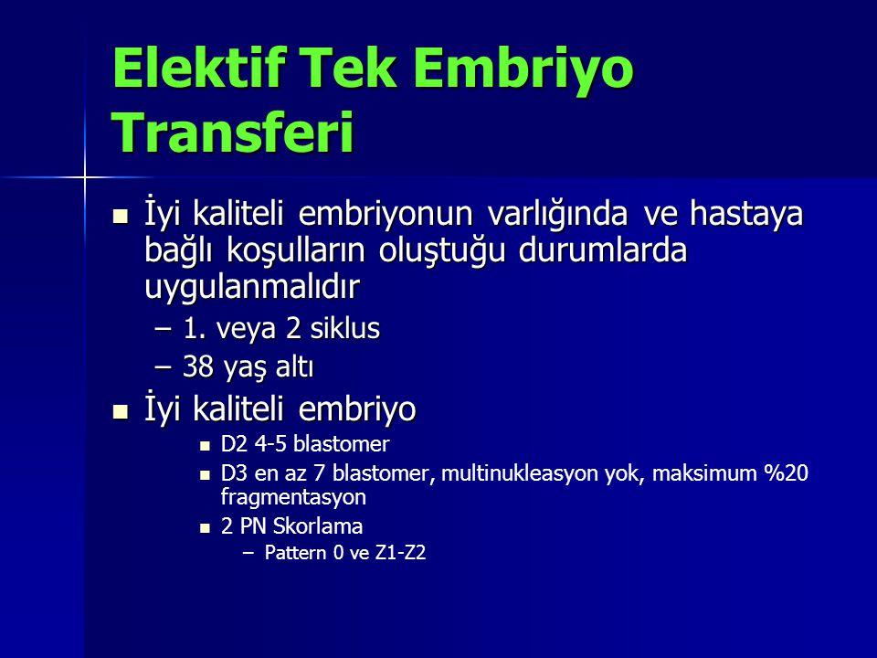 Elektif Tek Embriyo Transferi İyi kaliteli embriyonun varlığında ve hastaya bağlı koşulların oluştuğu durumlarda uygulanmalıdır İyi kaliteli embriyonu