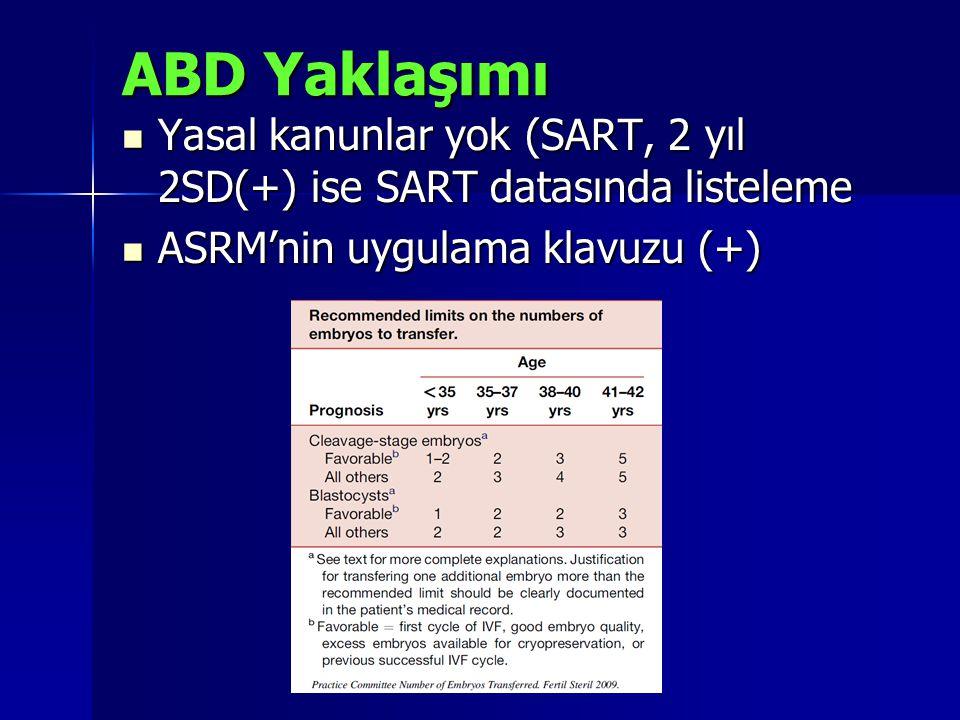 ABD Yaklaşımı Yasal kanunlar yok (SART, 2 yıl 2SD(+) ise SART datasında listeleme Yasal kanunlar yok (SART, 2 yıl 2SD(+) ise SART datasında listeleme