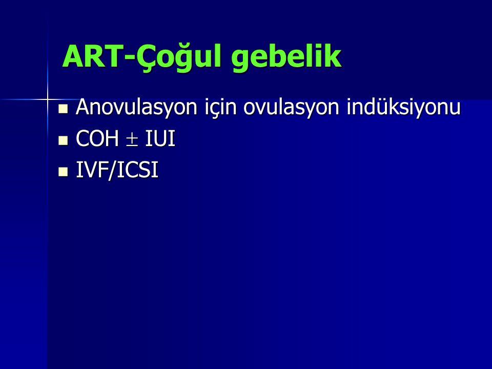 ART-Çoğul gebelik Anovulasyon için ovulasyon indüksiyonu Anovulasyon için ovulasyon indüksiyonu COH  IUI COH  IUI IVF/ICSI IVF/ICSI