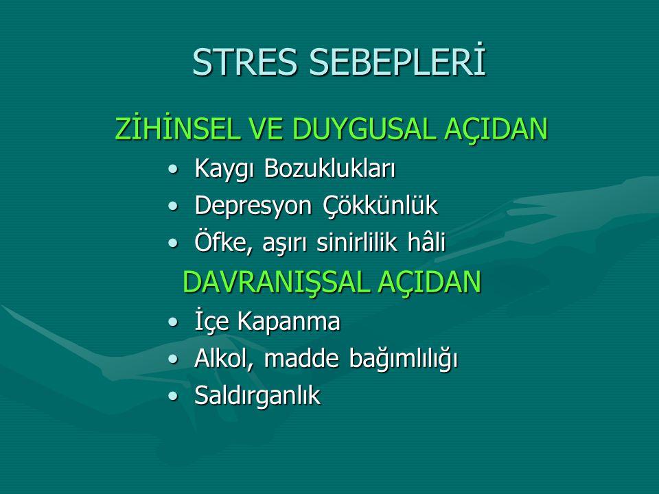STRES SEBEPLERİ ZİHİNSEL VE DUYGUSAL AÇIDAN Kaygı BozukluklarıKaygı Bozuklukları Depresyon ÇökkünlükDepresyon Çökkünlük Öfke, aşırı sinirlilik hâliÖfk