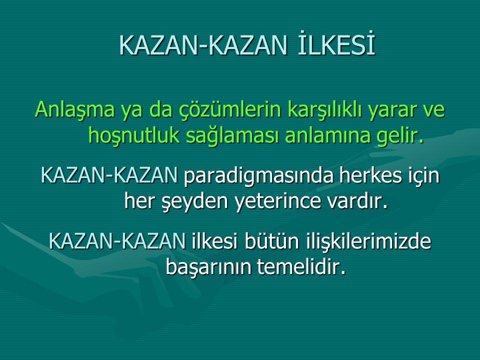KAZAN-KAZAN İLKESİ Anlaşma ya da çözümlerin karşılıklı yarar ve hoşnutluk sağlaması anlamına gelir. KAZAN-KAZAN paradigmasında herkes için her şeyden