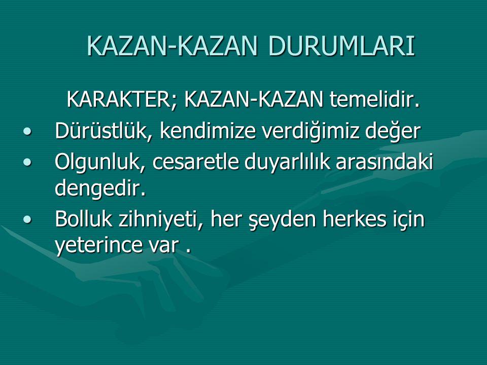 KAZAN-KAZAN DURUMLARI KARAKTER; KAZAN-KAZAN temelidir. Dürüstlük, kendimize verdiğimiz değerDürüstlük, kendimize verdiğimiz değer Olgunluk, cesaretle