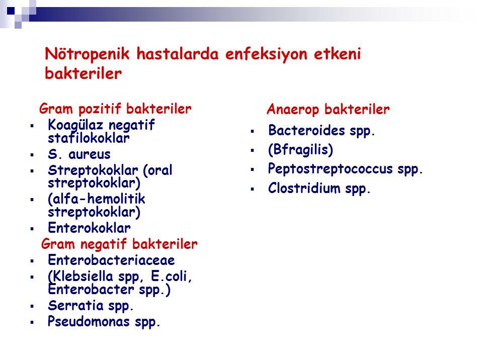 Nötropenik hastalarda enfeksiyon etkeni bakteriler Gram pozitif bakteriler  Koagülaz negatif stafilokoklar  S. aureus  Streptokoklar (oral streptok