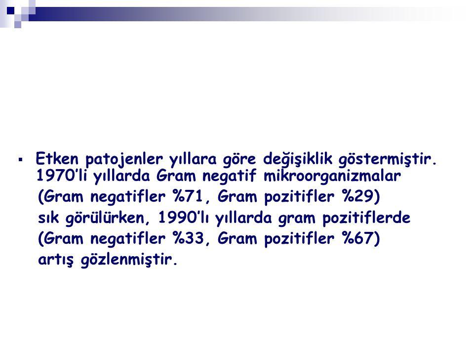  Etken patojenler yıllara göre değişiklik göstermiştir. 1970'li yıllarda Gram negatif mikroorganizmalar (Gram negatifler %71, Gram pozitifler %29) sı