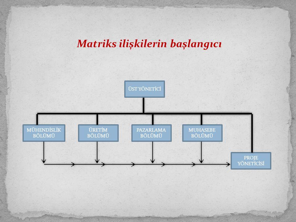 Matriks ilişkilerin başlangıcı ÜST YÖNETİCİ MÜHENDİSLİK BÖLÜMÜ ÜRETİM BÖLÜMÜ PAZARLAMA BÖLÜMÜ PROJE YÖNETİCİSİ MUHASEBE BÖLÜMÜ