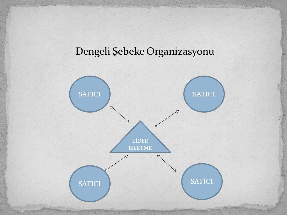 Dengeli Şebeke Organizasyonu SATICI LİDER İŞLETME