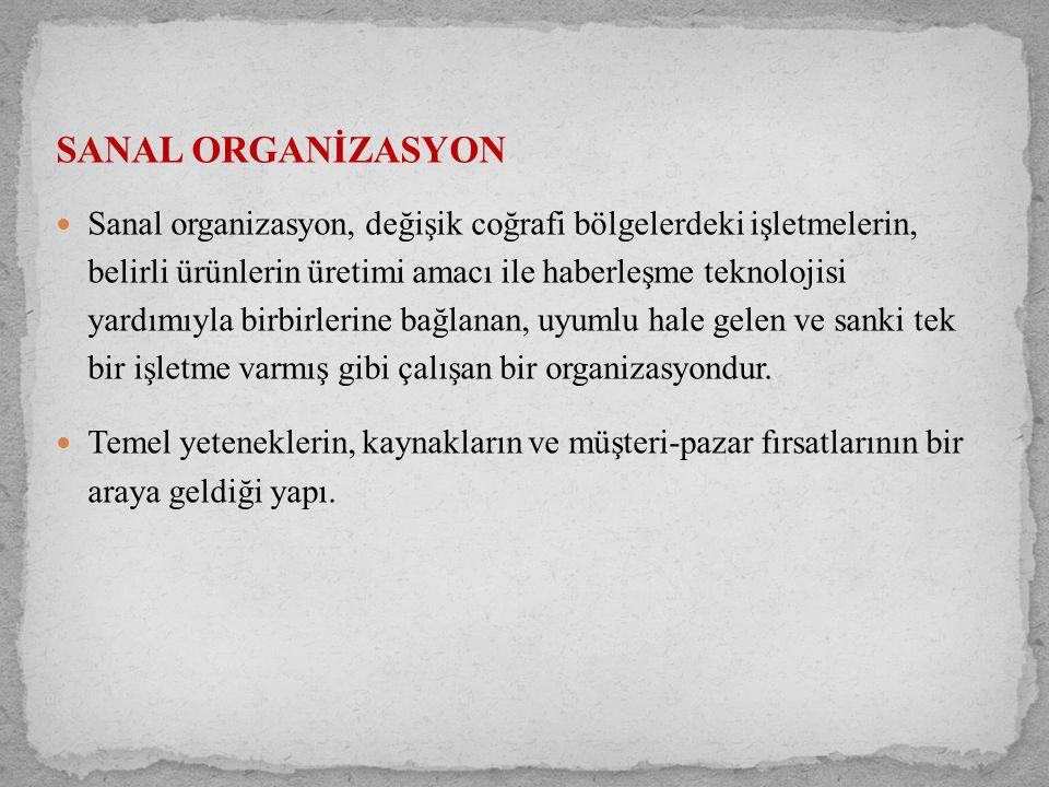 SANAL ORGANİZASYON Sanal organizasyon, değişik coğrafi bölgelerdeki işletmelerin, belirli ürünlerin üretimi amacı ile haberleşme teknolojisi yardımıyla birbirlerine bağlanan, uyumlu hale gelen ve sanki tek bir işletme varmış gibi çalışan bir organizasyondur.
