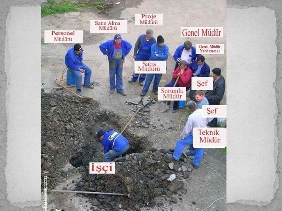 Dengeli Şebeke Organizasyonu Belirli bir mal ve hizmeti üretmek için gerekli olan kaynakların birbirinden tamamen bağımsız olan işletmelerin bünyesinde olmasıdır.