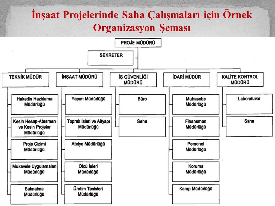 Dinamik Şebeke Organizasyonu Dizayn Pazarlama Satıcı Üretici Broker (Organizatör)