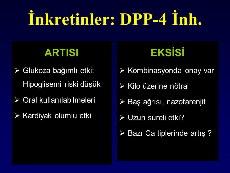 İnkretinler: DPP-4 İnh. EKSİSİ  Kombinasyonda onay var  Kilo üzerine nötral  Baş ağrısı, nazofarenjit  Uzun süreli etki?  Bazı Ca tiplerinde artı
