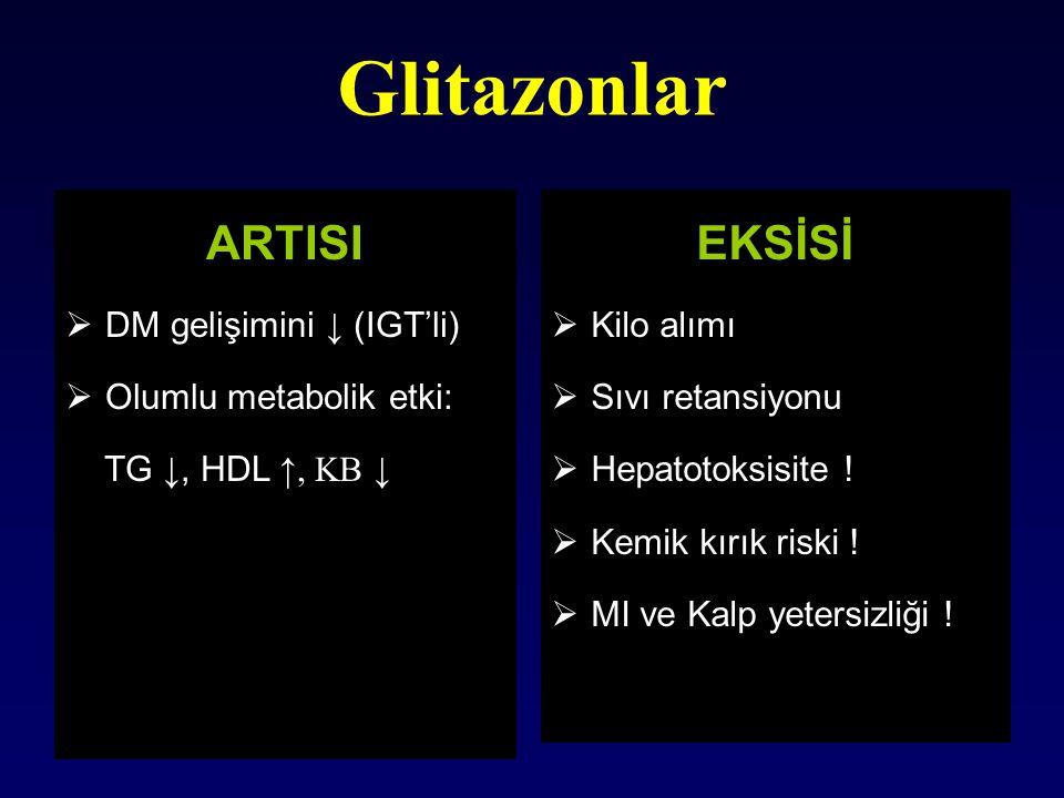 Glitazonlar EKSİSİ  Kilo alımı  Sıvı retansiyonu  Hepatotoksisite !  Kemik kırık riski !  MI ve Kalp yetersizliği ! ARTISI  DM gelişimini ↓ (IGT