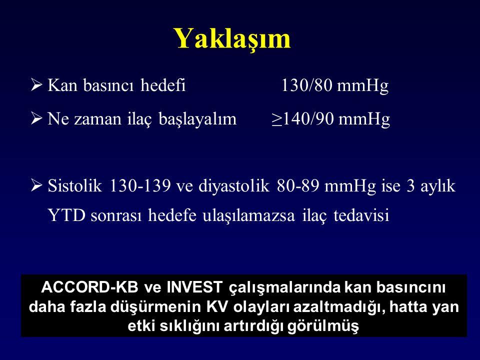 Yaklaşım  Kan basıncı hedefi 130/80 mmHg  Ne zaman ilaç başlayalım ≥140/90 mmHg  Sistolik 130-139 ve diyastolik 80-89 mmHg ise 3 aylık YTD sonrası