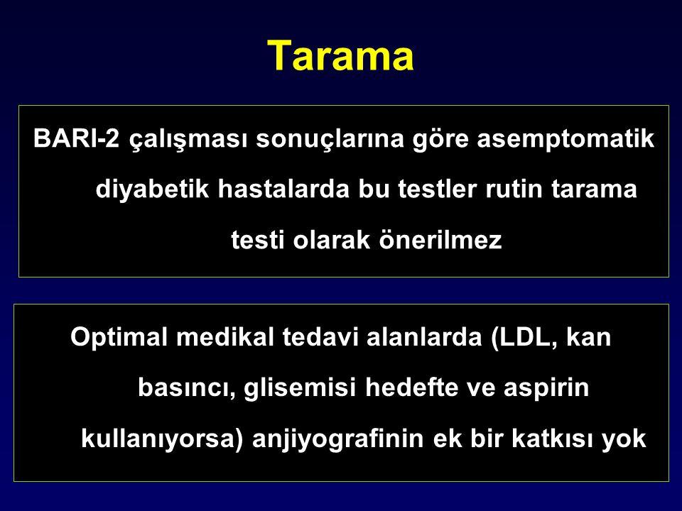 BARI-2 çalışması sonuçlarına göre asemptomatik diyabetik hastalarda bu testler rutin tarama testi olarak önerilmez Tarama Optimal medikal tedavi alanl