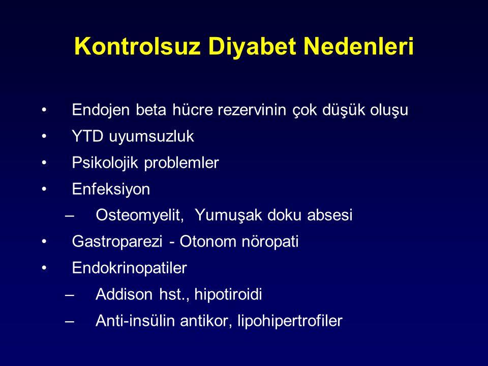 Kontrolsuz Diyabet Nedenleri Endojen beta hücre rezervinin çok düşük oluşu YTD uyumsuzluk Psikolojik problemler Enfeksiyon –Osteomyelit, Yumuşak doku