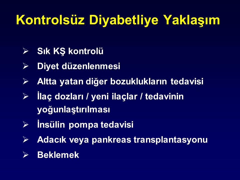 Kontrolsüz Diyabetliye Yaklaşım  Sık KŞ kontrolü  Diyet düzenlenmesi  Altta yatan diğer bozuklukların tedavisi  İlaç dozları / yeni ilaçlar / teda