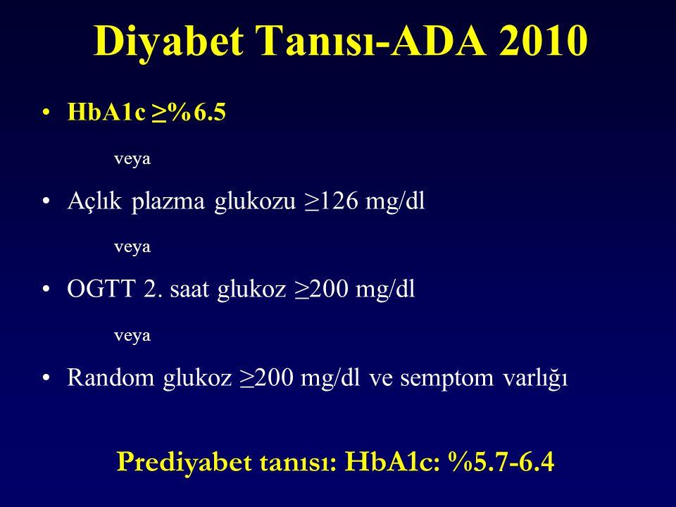 Diyabet Tanısı-ADA 2010 HbA1c ≥%6.5 veya Açlık plazma glukozu ≥126 mg/dl veya OGTT 2. saat glukoz ≥200 mg/dl veya Random glukoz ≥200 mg/dl ve semptom