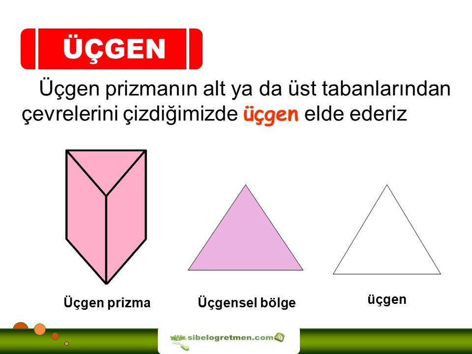 Üçgen prizmanın alt ya da üst tabanlarından çevrelerini çizdiğimizde üçgen elde ederiz Üçgen prizmaÜçgensel bölge üçgen