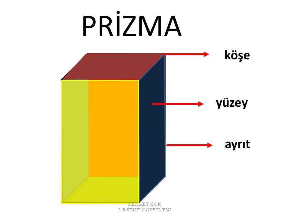 PRİZMA yüzey köşe ayrıt MEHMET GÖK 2/B SINIFI ÖĞRETMENİ