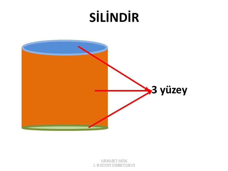 SİLİNDİR 3 yüzey MEHMET GÖK 2/B SINIFI ÖĞRETMENİ