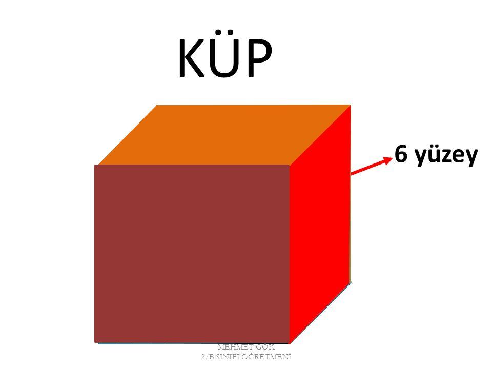 KÜP 6 yüzey MEHMET GÖK 2/B SINIFI ÖĞRETMENİ