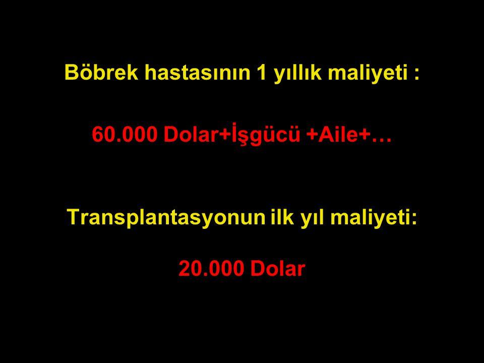 Böbrek hastasının 1 yıllık maliyeti : 60.000 Dolar+İşgücü +Aile+… Transplantasyonun ilk yıl maliyeti: 20.000 Dolar