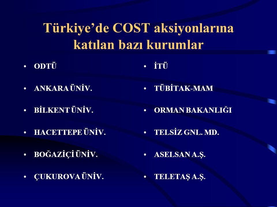 Türkiye'de COST aksiyonlarına katılan bazı kurumlar ODTÜ ANKARA ÜNİV.