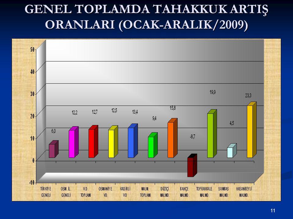 11 GENEL TOPLAMDA TAHAKKUK ARTIŞ ORANLARI (OCAK-ARALIK/2009)