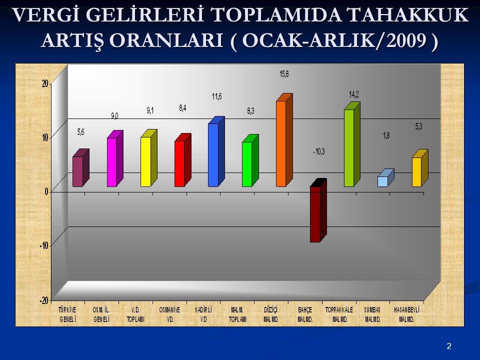 2 VERGİ GELİRLERİ TOPLAMIDA TAHAKKUK ARTIŞ ORANLARI ( OCAK-ARLIK/2009 )