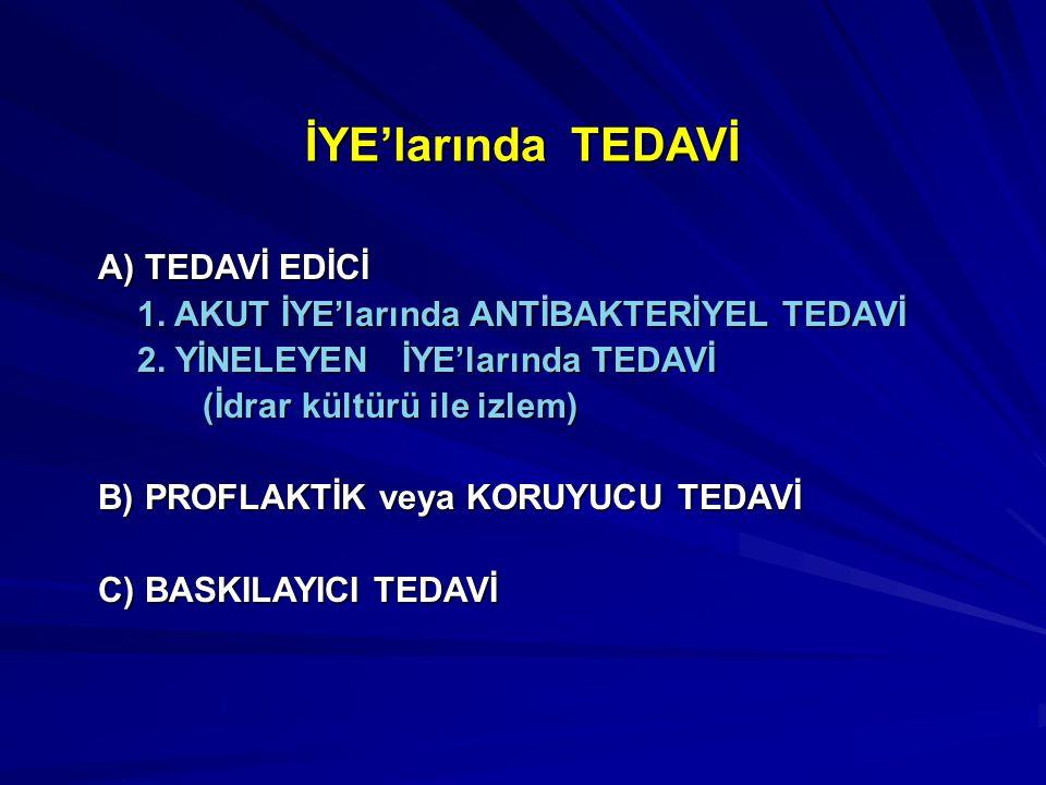 İYE'larında TEDAVİ A) TEDAVİ EDİCİ 1. AKUT İYE'larında ANTİBAKTERİYEL TEDAVİ 2. YİNELEYEN İYE'larında TEDAVİ (İdrar kültürü ile izlem) B) PROFLAKTİK v
