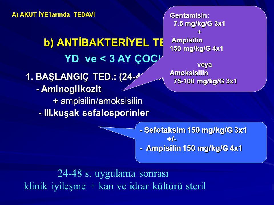 A) AKUT İYE'larında TEDAVİ b) ANTİBAKTERİYEL TEDAVİ SEÇİMİ 1. BAŞLANGIÇ TED.: (24-48 s. IV ted.) - Aminoglikozit + ampisilin/amoksisilin - III.kuşak s