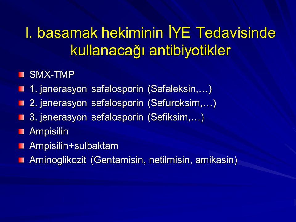 I. basamak hekiminin İYE Tedavisinde kullanacağı antibiyotikler SMX-TMP 1. jenerasyon sefalosporin (Sefaleksin,…) 2. jenerasyon sefalosporin (Sefuroks