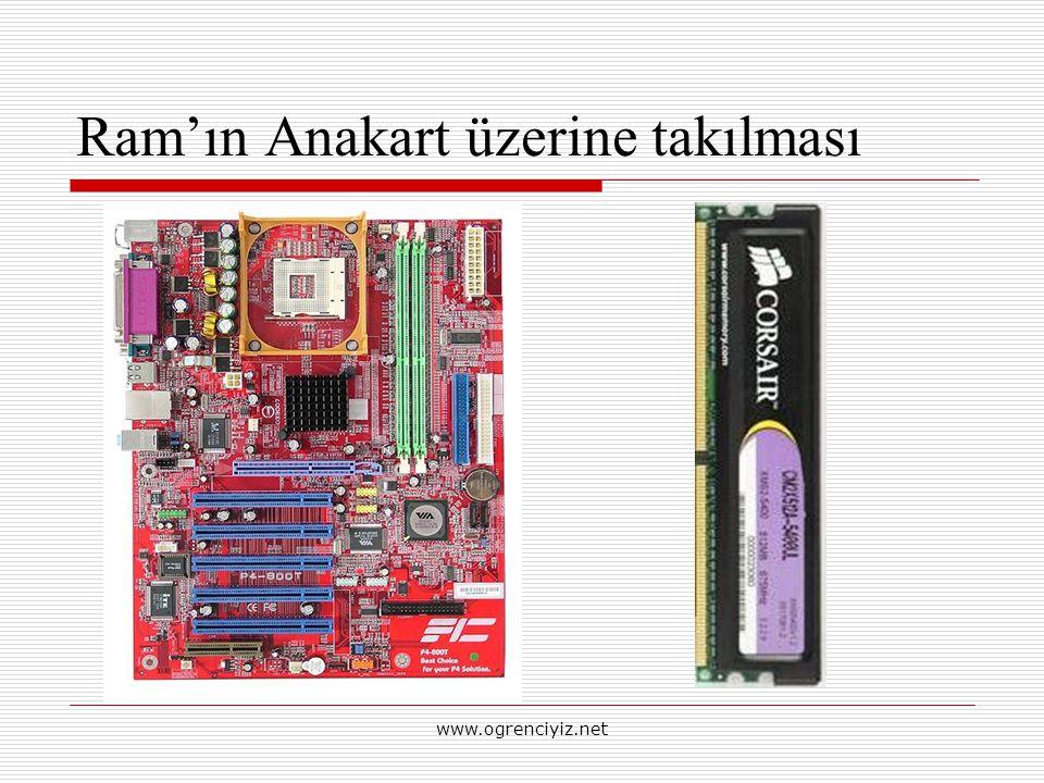 Ram'ın Anakart üzerine takılması www.ogrenciyiz.net