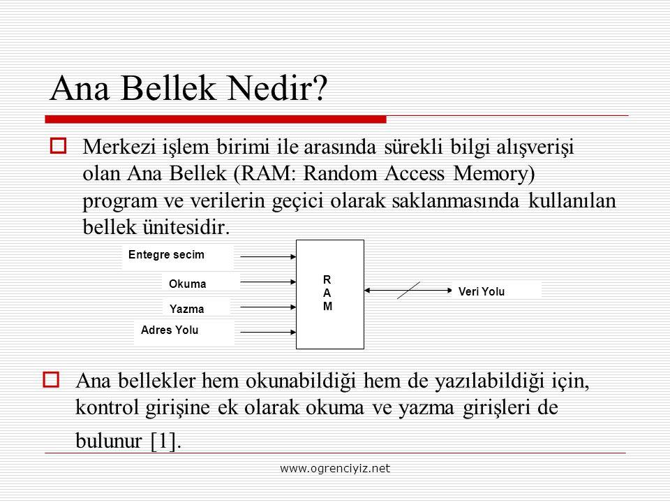 Ana Bellek Nedir?  Merkezi işlem birimi ile arasında sürekli bilgi alışverişi olan Ana Bellek (RAM: Random Access Memory) program ve verilerin geçici