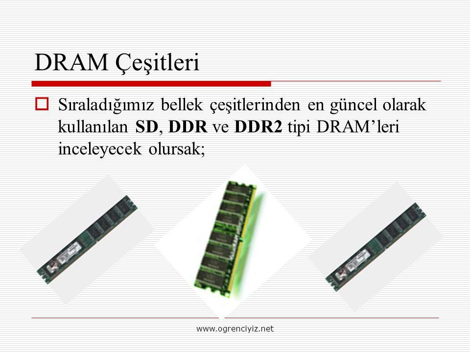 DRAM Çeşitleri  Sıraladığımız bellek çeşitlerinden en güncel olarak kullanılan SD, DDR ve DDR2 tipi DRAM'leri inceleyecek olursak; www.ogrenciyiz.net