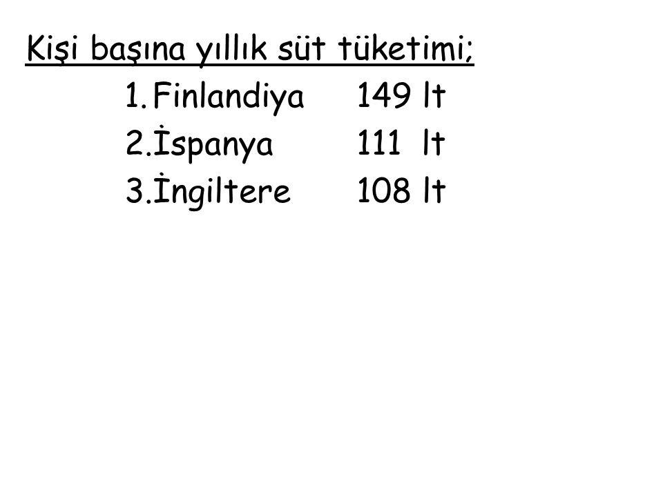 Kişi başına yıllık süt tüketimi; 1.Finlandiya 149 lt 2.İspanya 111 lt 3.İngiltere108 lt