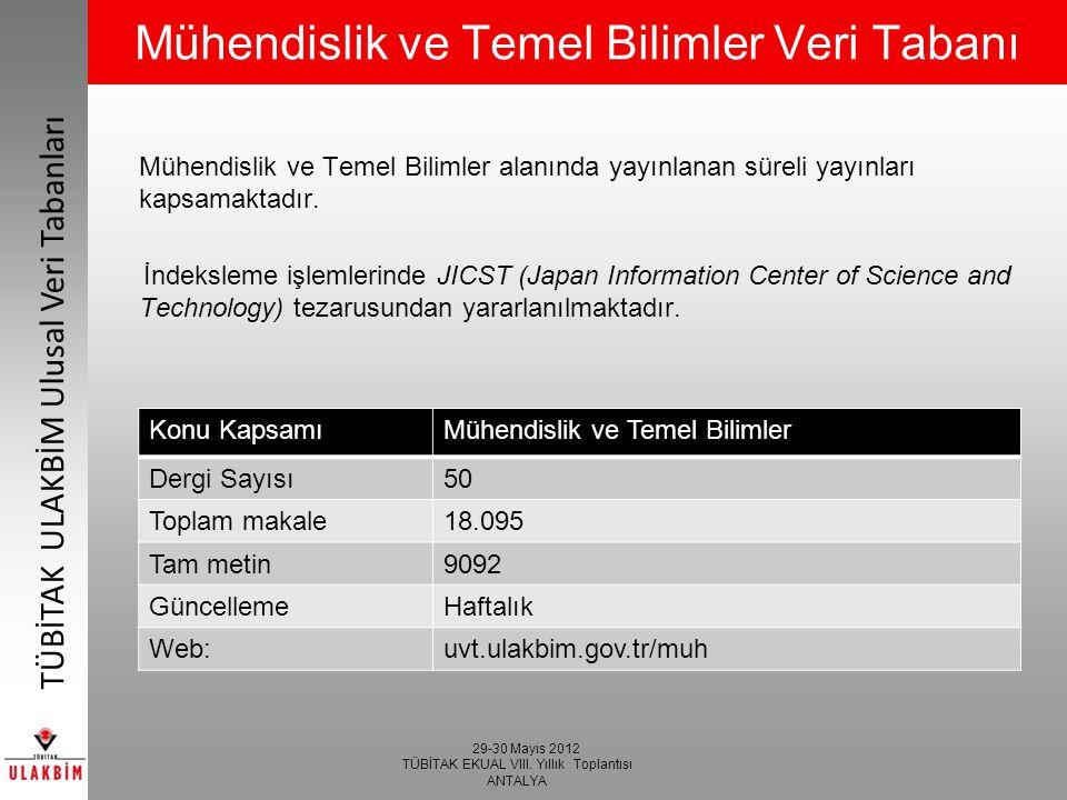 29-30 Mayıs 2012 TÜBİTAK EKUAL VIII. Yıllık Toplantısı ANTALYA TÜBİTAK ULAKBİM Ulusal Veri Tabanları Mühendislik ve Temel Bilimler Veri Tabanı Mühendi