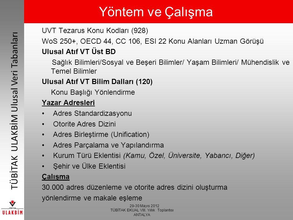 29-30 Mayıs 2012 TÜBİTAK EKUAL VIII. Yıllık Toplantısı ANTALYA TÜBİTAK ULAKBİM Ulusal Veri Tabanları Yöntem ve Çalışma UVT Tezarus Konu Kodları (928)