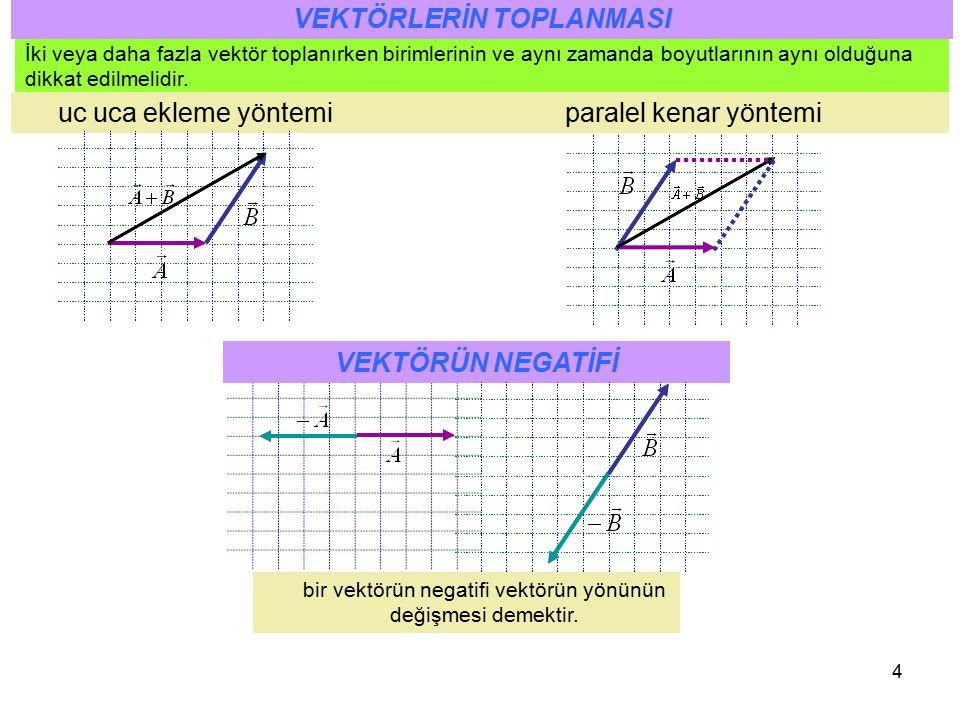 4 İki veya daha fazla vektör toplanırken birimlerinin ve aynı zamanda boyutlarının aynı olduğuna dikkat edilmelidir. VEKTÖRLERİN TOPLANMASI uc uca ekl