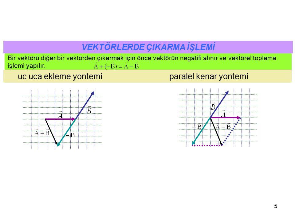5 Bir vektörü diğer bir vektörden çıkarmak için önce vektörün negatifi alınır ve vektörel toplama işlemi yapılır. VEKTÖRLERDE ÇIKARMA İŞLEMİ uc uca ek