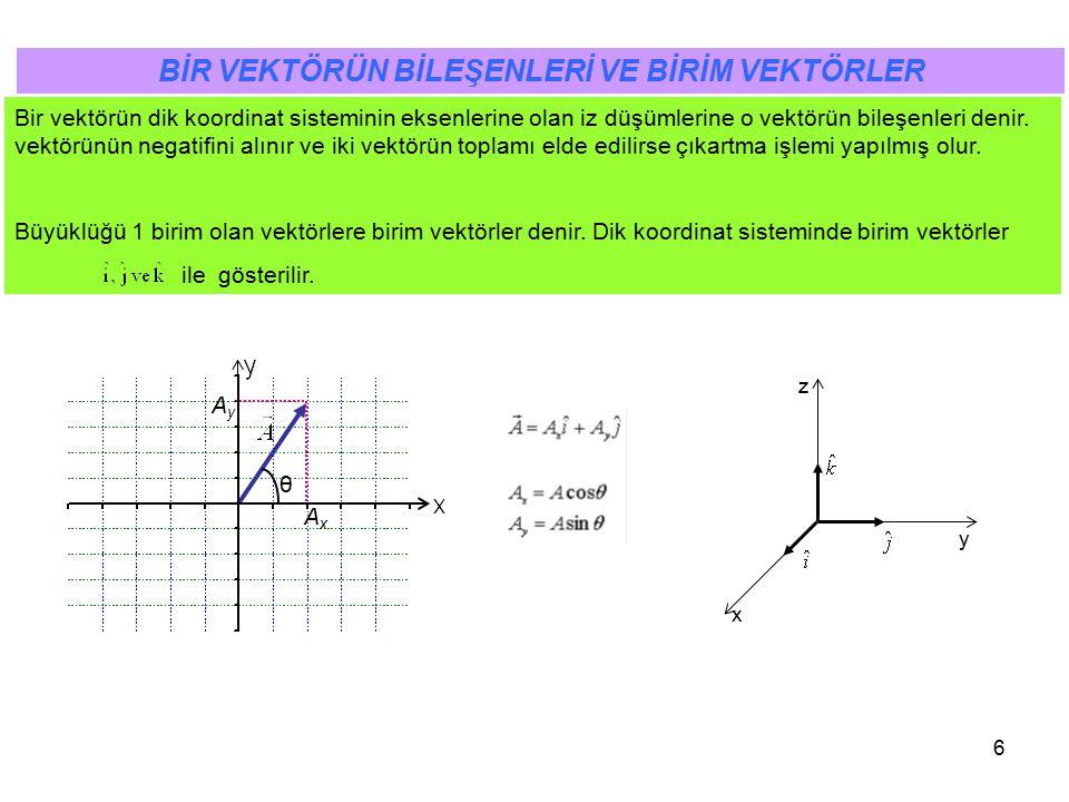 6 Bir vektörün dik koordinat sisteminin eksenlerine olan iz düşümlerine o vektörün bileşenleri denir. vektörünün negatifini alınır ve iki vektörün top