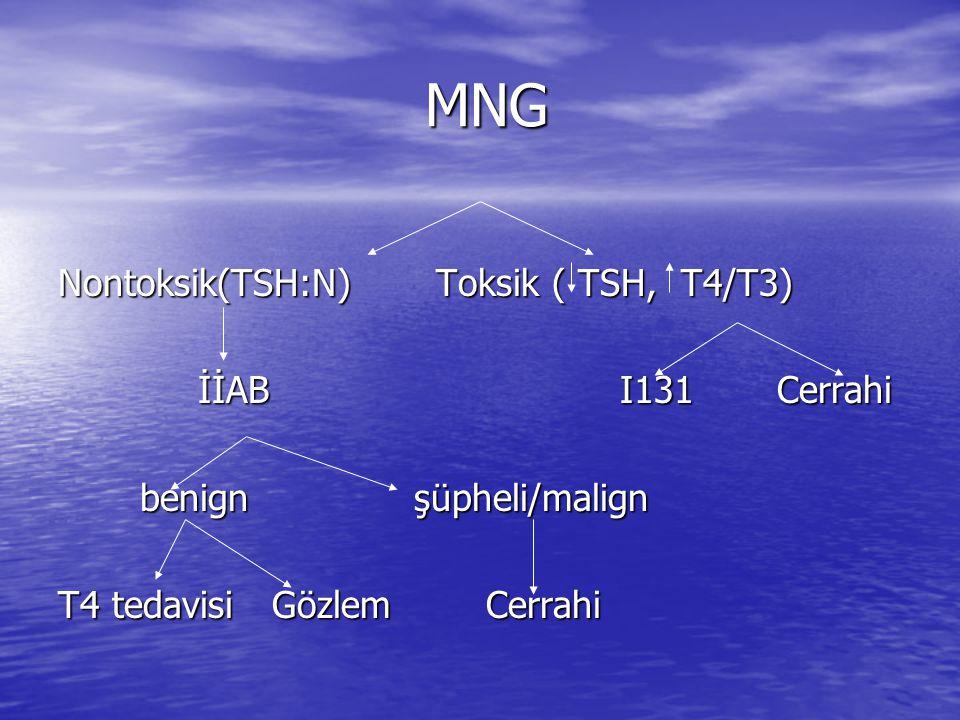 MNG MNG Nontoksik(TSH:N) Toksik ( TSH, T4/T3) İİAB I131 Cerrahi İİAB I131 Cerrahi benign şüpheli/malign benign şüpheli/malign T4 tedavisi Gözlem Cerrahi
