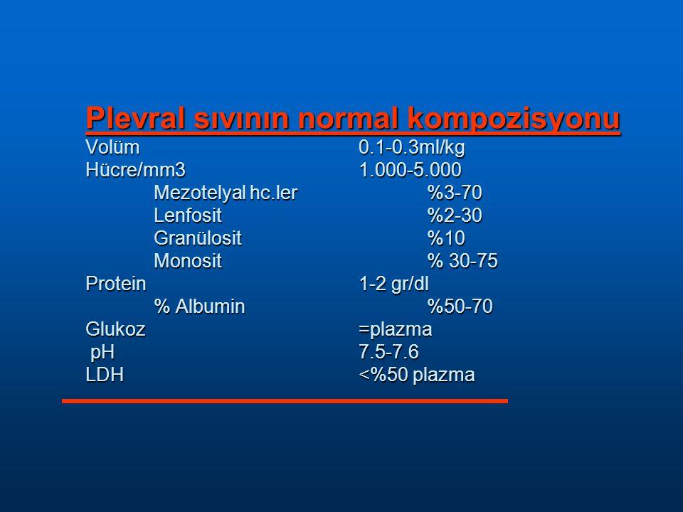 Plevral sıvının normal kompozisyonu Volüm 0.1-0.3ml/kg Hücre/mm31.000-5.000 Mezotelyal hc.ler%3-70 Lenfosit%2-30 Granülosit%10 Monosit % 30-75 Protein