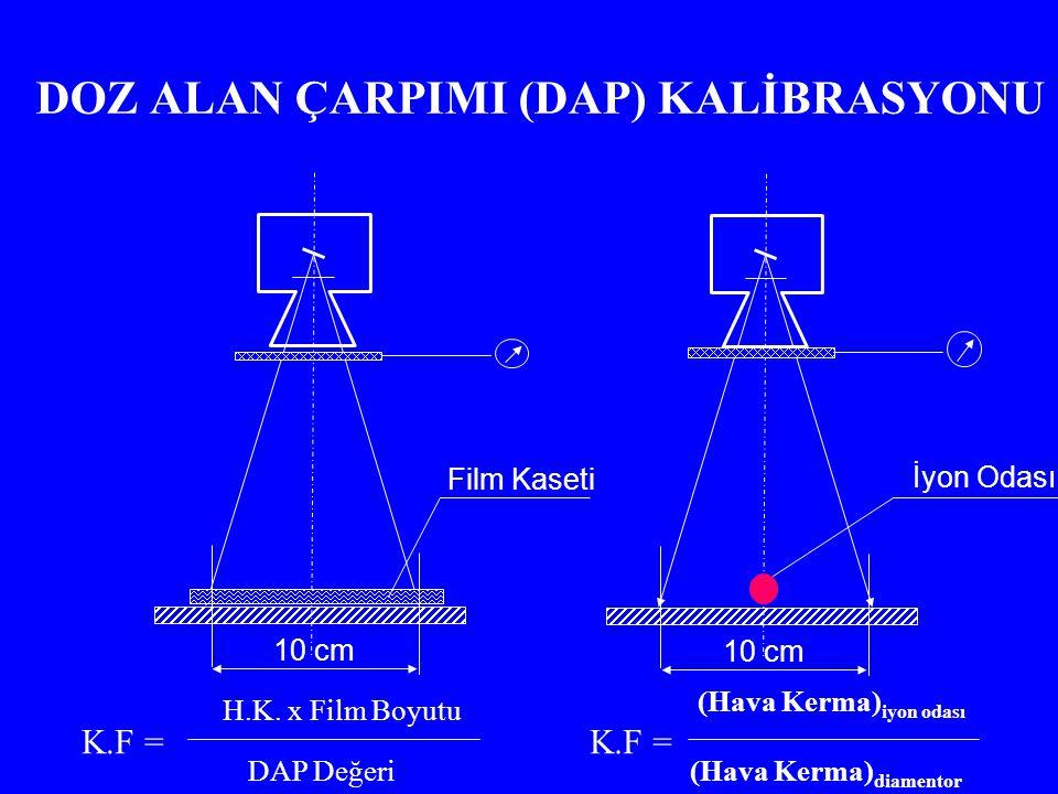 Film Kaseti 10 cm İyon Odası K.F = H.K.